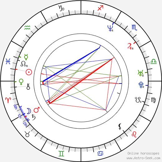 Matt Barlow birth chart, Matt Barlow astro natal horoscope, astrology