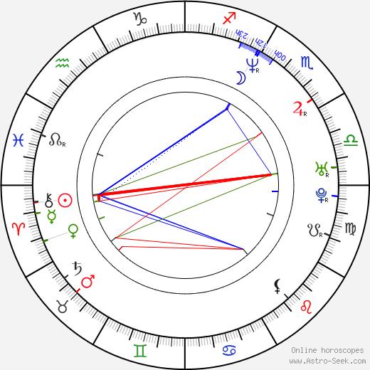 Matt Steigenga tema natale, oroscopo, Matt Steigenga oroscopi gratuiti, astrologia