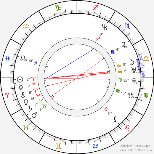 Melissa Errico birth chart, biography, wikipedia 2018, 2019