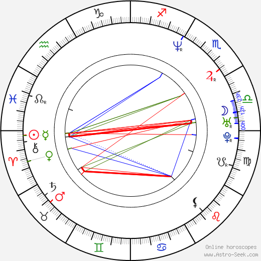 Melissa Errico astro natal birth chart, Melissa Errico horoscope, astrology