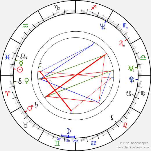 Meredith Salenger astro natal birth chart, Meredith Salenger horoscope, astrology