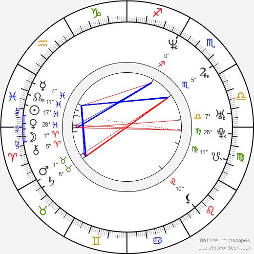Meredith Scott Lynn birth chart, biography, wikipedia 2020, 2021