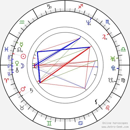 Meredith Scott Lynn birth chart, Meredith Scott Lynn astro natal horoscope, astrology