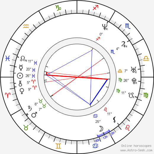 Michael Coleman birth chart, biography, wikipedia 2019, 2020