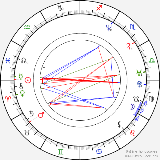 Michael Rapaport astro natal birth chart, Michael Rapaport horoscope, astrology