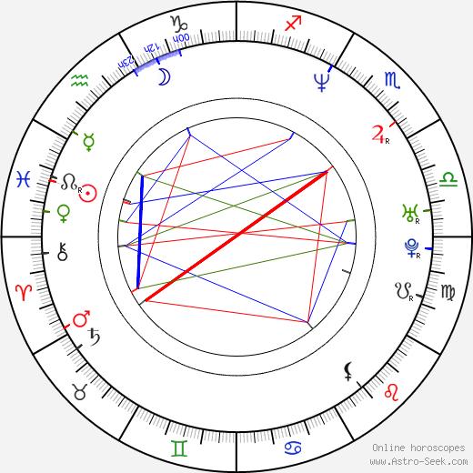 Nia Di Nata astro natal birth chart, Nia Di Nata horoscope, astrology