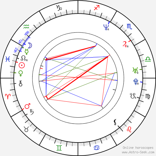 Paris Jefferson birth chart, Paris Jefferson astro natal horoscope, astrology