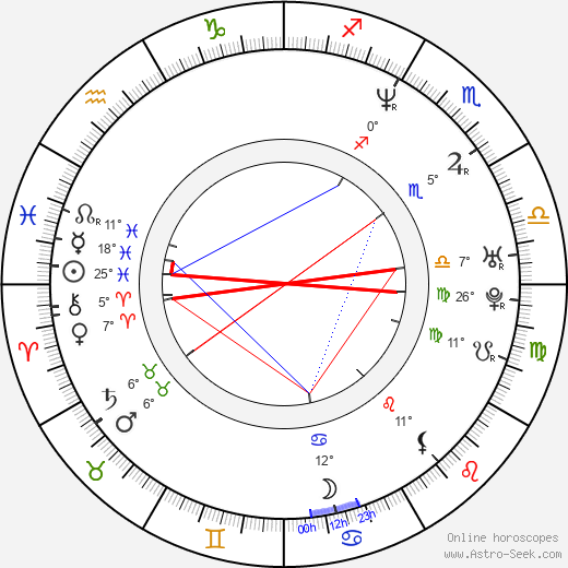 Pavel Býma birth chart, biography, wikipedia 2019, 2020