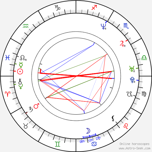 Pavel Býma birth chart, Pavel Býma astro natal horoscope, astrology