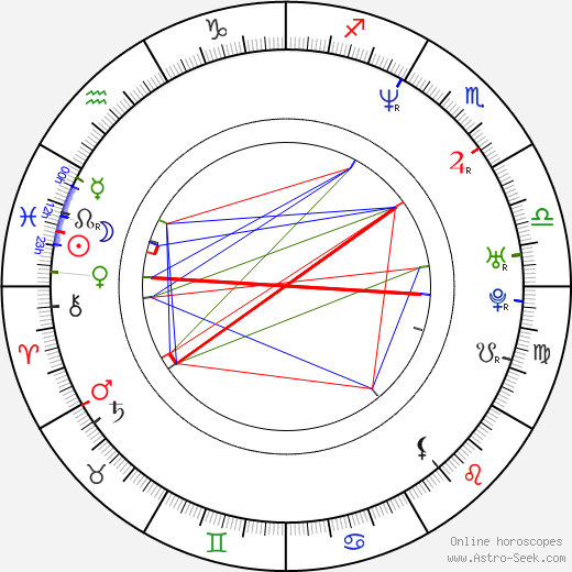 Peter Butko astro natal birth chart, Peter Butko horoscope, astrology