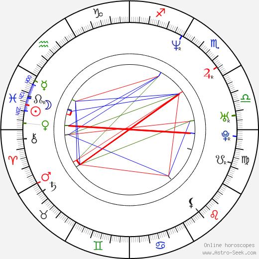 Rachel Weisz tema natale, oroscopo, Rachel Weisz oroscopi gratuiti, astrologia