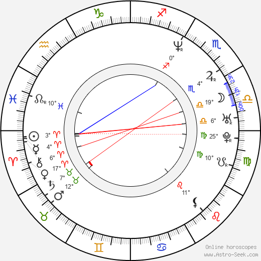Robbie Gee birth chart, biography, wikipedia 2018, 2019