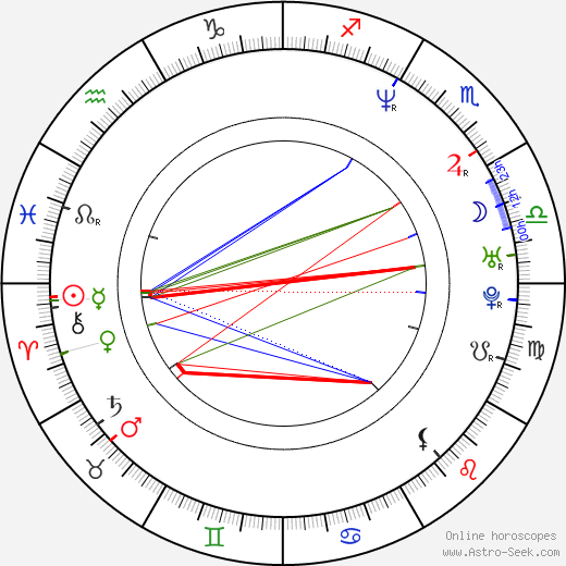 Robbie Gee astro natal birth chart, Robbie Gee horoscope, astrology