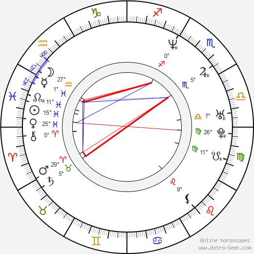 Shane Brolly birth chart, biography, wikipedia 2020, 2021