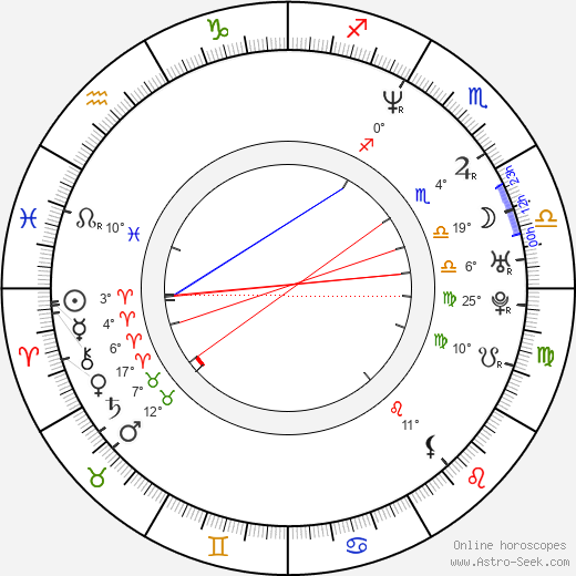 Sharon Corr birth chart, biography, wikipedia 2019, 2020