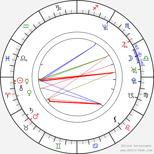 Sharon Corr birth chart, Sharon Corr astro natal horoscope, astrology