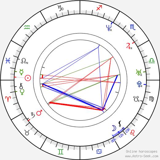 Suzan Anbeh tema natale, oroscopo, Suzan Anbeh oroscopi gratuiti, astrologia
