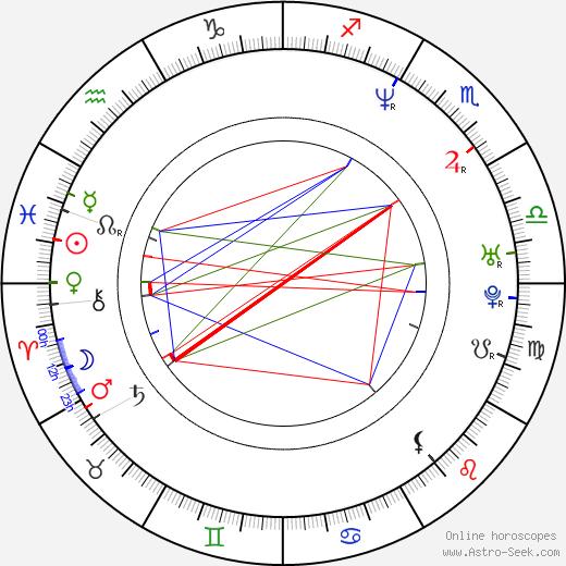 Yasushi Ishii birth chart, Yasushi Ishii astro natal horoscope, astrology