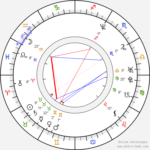Andre Agassi birth chart, biography, wikipedia 2018, 2019