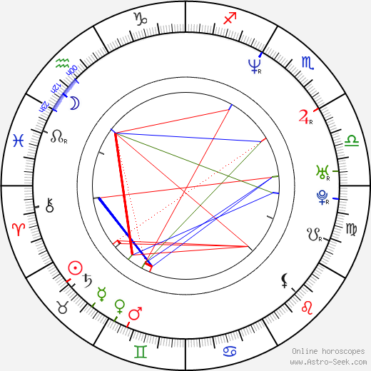 Andre Agassi astro natal birth chart, Andre Agassi horoscope, astrology