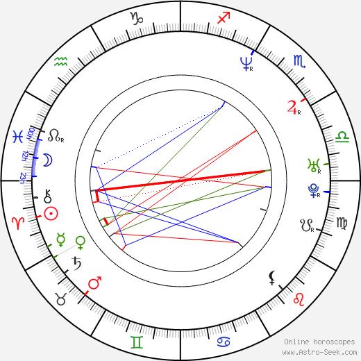 Anthony Green день рождения гороскоп, Anthony Green Натальная карта онлайн