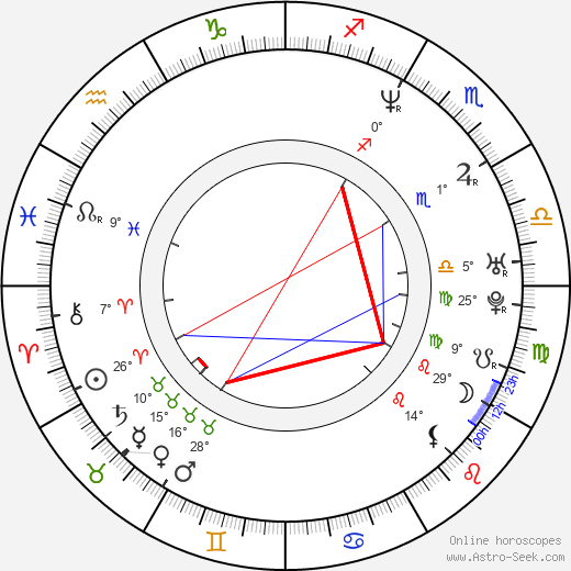 Bonnie Bernstein birth chart, biography, wikipedia 2019, 2020