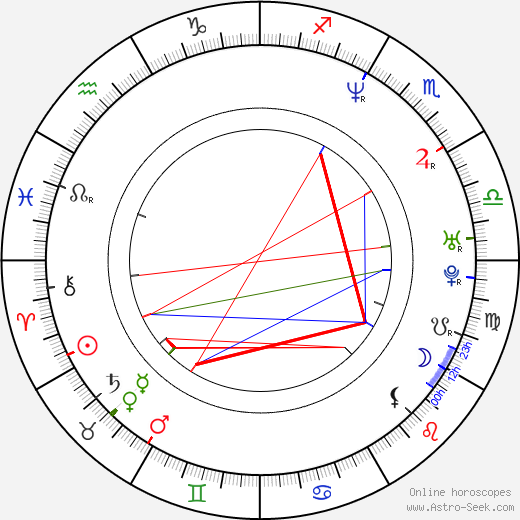 Bonnie Bernstein birth chart, Bonnie Bernstein astro natal horoscope, astrology