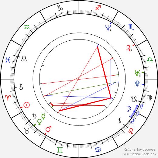 Bonnie Bernstein astro natal birth chart, Bonnie Bernstein horoscope, astrology