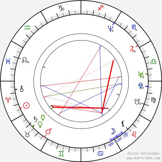 Christophe Van Rompaey astro natal birth chart, Christophe Van Rompaey horoscope, astrology