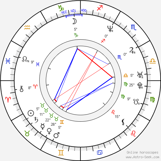 Danielle Arbid birth chart, biography, wikipedia 2020, 2021
