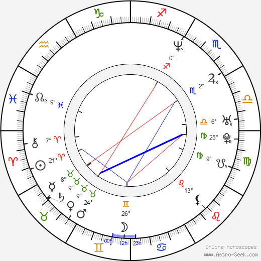 Delroy Pearson birth chart, biography, wikipedia 2019, 2020