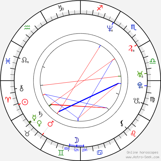 Delroy Pearson astro natal birth chart, Delroy Pearson horoscope, astrology