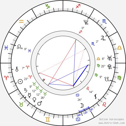 Eddie Robinson birth chart, biography, wikipedia 2019, 2020