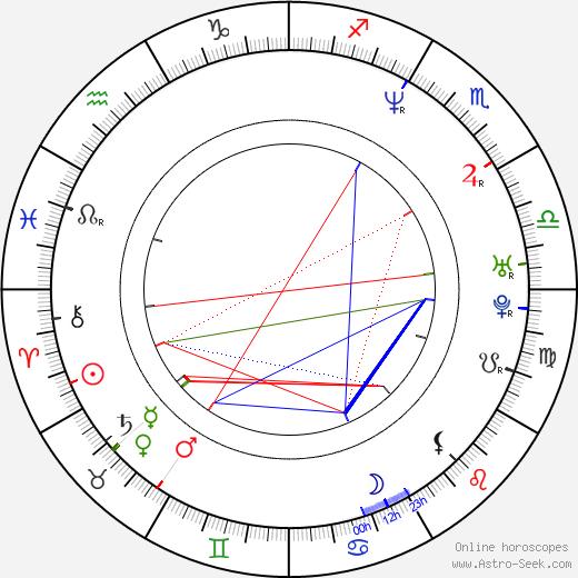 Eddie Robinson astro natal birth chart, Eddie Robinson horoscope, astrology