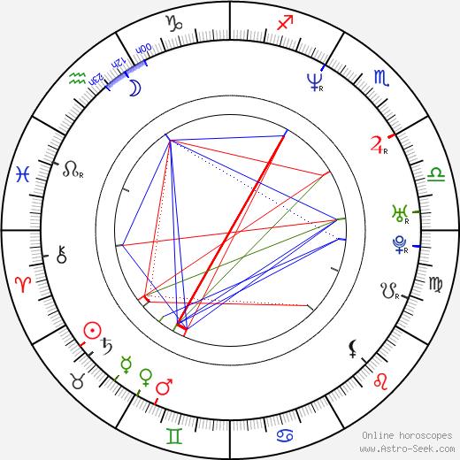 Elina Rintala astro natal birth chart, Elina Rintala horoscope, astrology