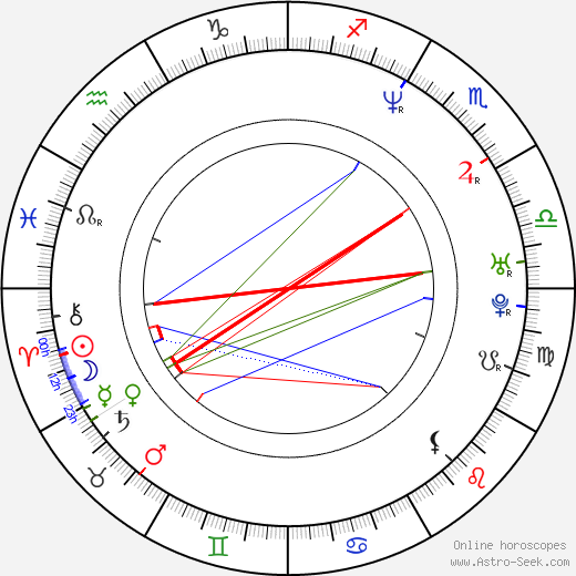 Federico Olivera astro natal birth chart, Federico Olivera horoscope, astrology