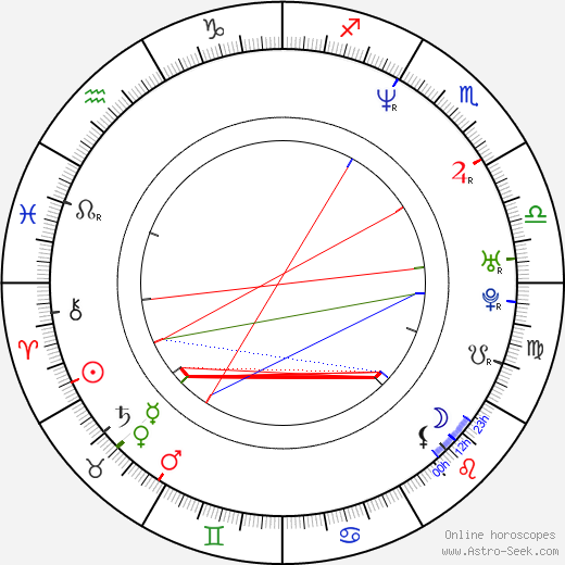 Flex Alexander astro natal birth chart, Flex Alexander horoscope, astrology