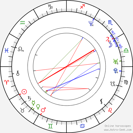 Glen Hansard astro natal birth chart, Glen Hansard horoscope, astrology