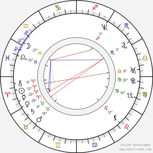 Jamison Newlander birth chart, biography, wikipedia 2018, 2019