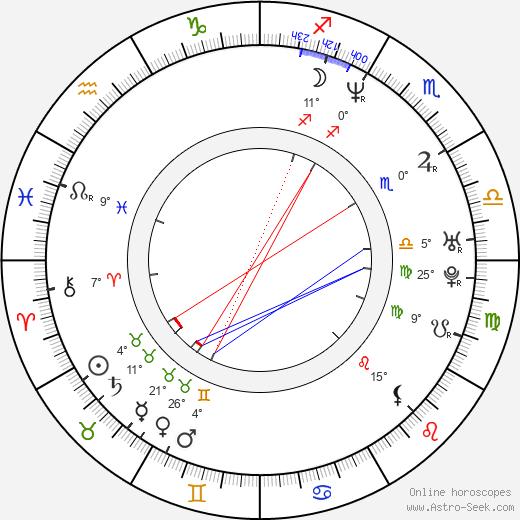 Jason Cuadrado birth chart, biography, wikipedia 2020, 2021