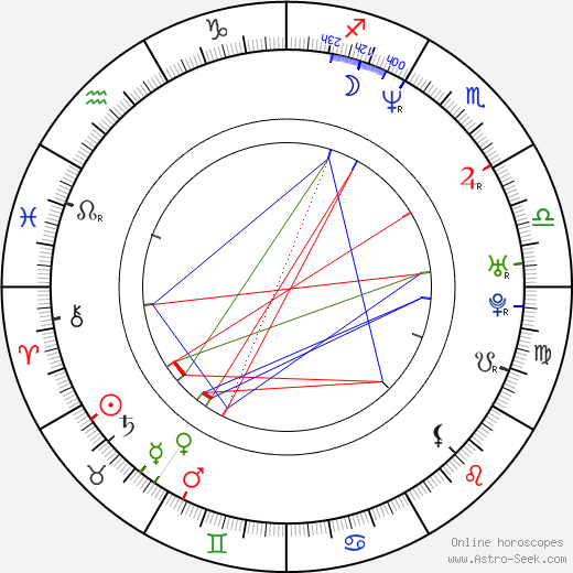 Jason Cuadrado birth chart, Jason Cuadrado astro natal horoscope, astrology