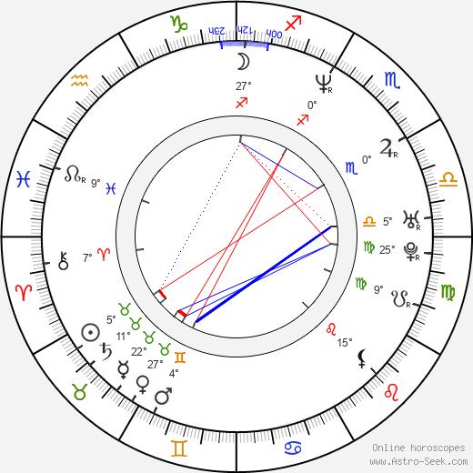 Jason Lee birth chart, biography, wikipedia 2020, 2021