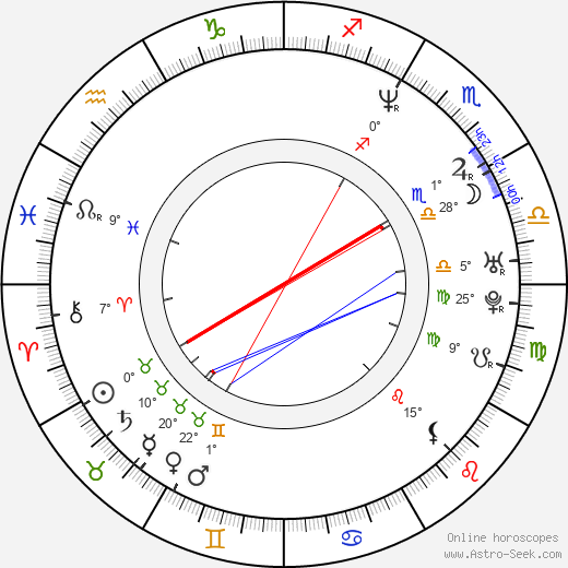 Jeff Anderson birth chart, biography, wikipedia 2019, 2020