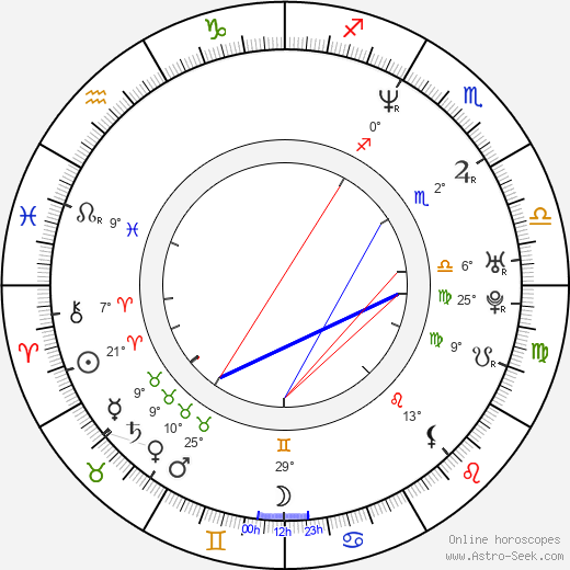 Johnny Messner birth chart, biography, wikipedia 2019, 2020