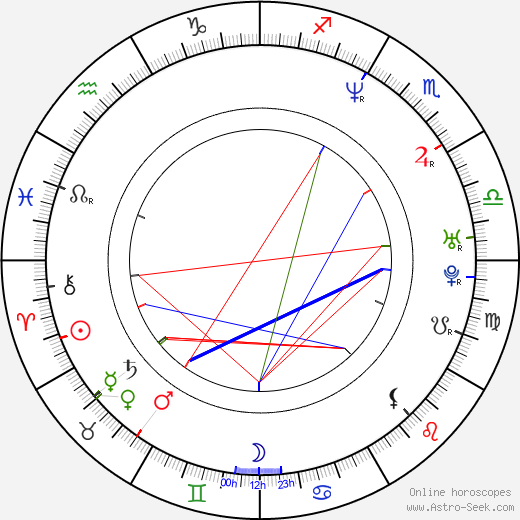Johnny Messner astro natal birth chart, Johnny Messner horoscope, astrology