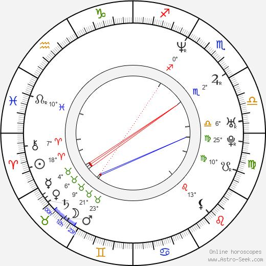 JR Bourne birth chart, biography, wikipedia 2019, 2020