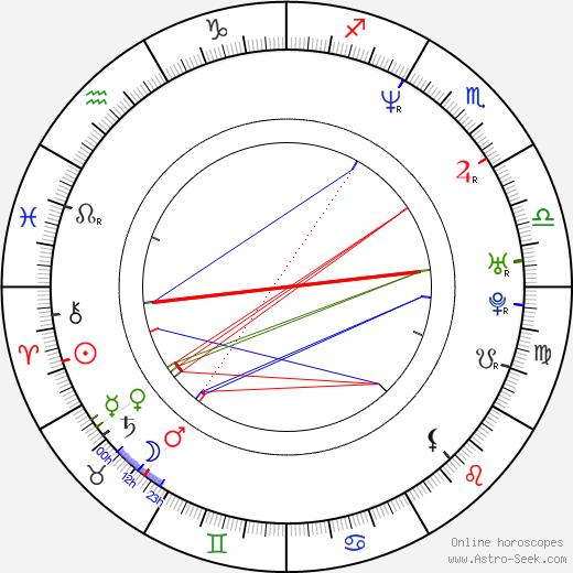 JR Bourne astro natal birth chart, JR Bourne horoscope, astrology