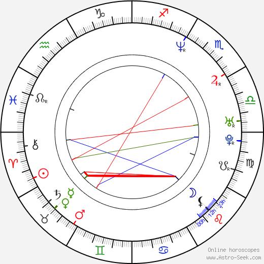 Karl Hayden день рождения гороскоп, Karl Hayden Натальная карта онлайн