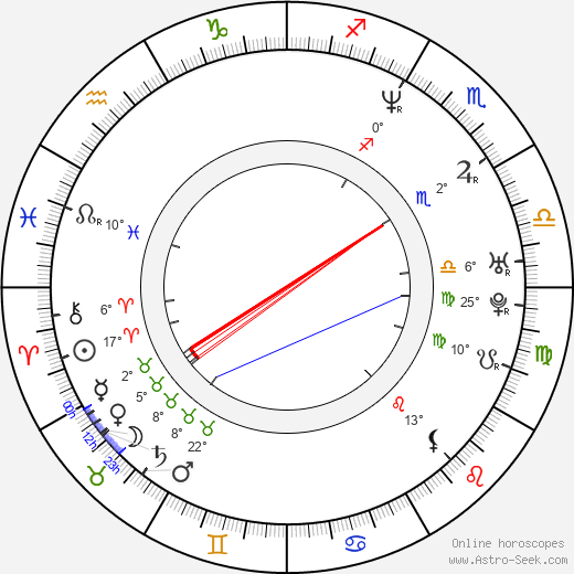 Kevin Beard birth chart, biography, wikipedia 2017, 2018