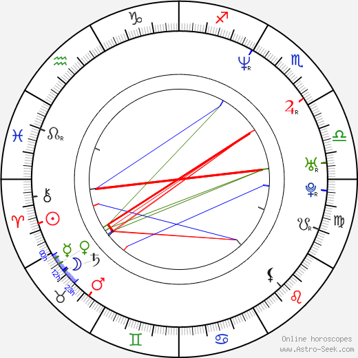 Kevin Beard astro natal birth chart, Kevin Beard horoscope, astrology